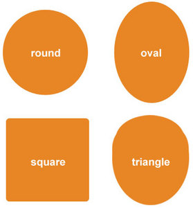 Face Shapes simplified